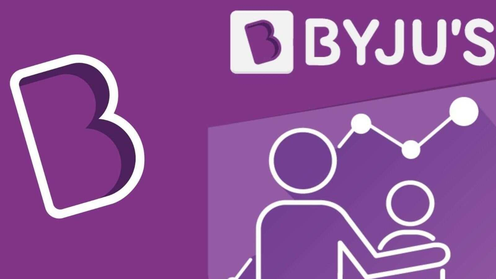 Byju's WhatsApp Group Links